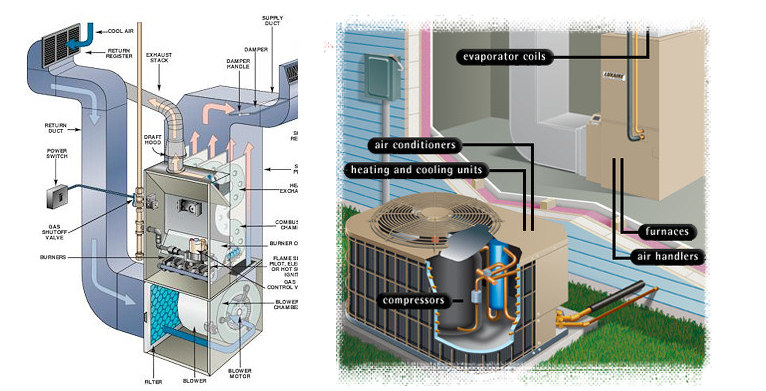 Ark a/c and Electrical service